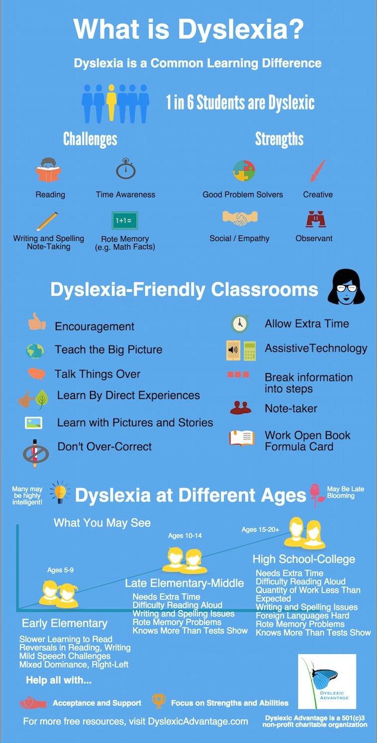 Dyslexia Card For Teachers Dyslexia Dyslexic Advantage