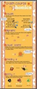phonics poster