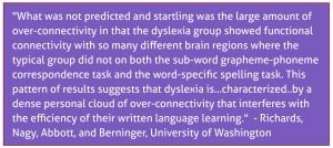 Dyslexic Brain Writing Research Dyslexic Advantage