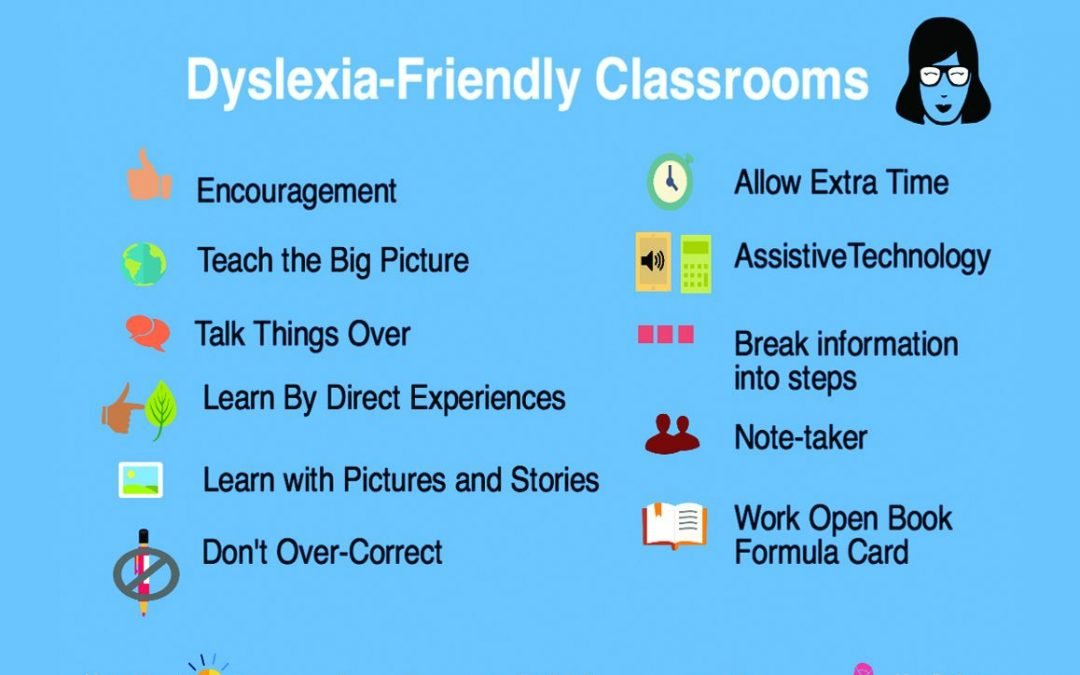 PUTTING A NAME ON IT: Dyslexia, Dysgraphia, and Dyscalculia
