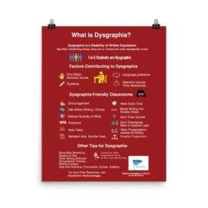 What is Dysgraphia Poster 16″ x 20″ for Classrooms and Tutoring Centers