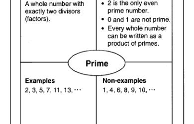 Reading and Mathematics [Premium]