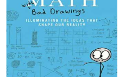 Algebra: What Students See and What Mathematicians See [Premium]