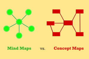 Managing Information with Concept Maps [Premium]