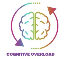 Cognitive Overload [Premium]
